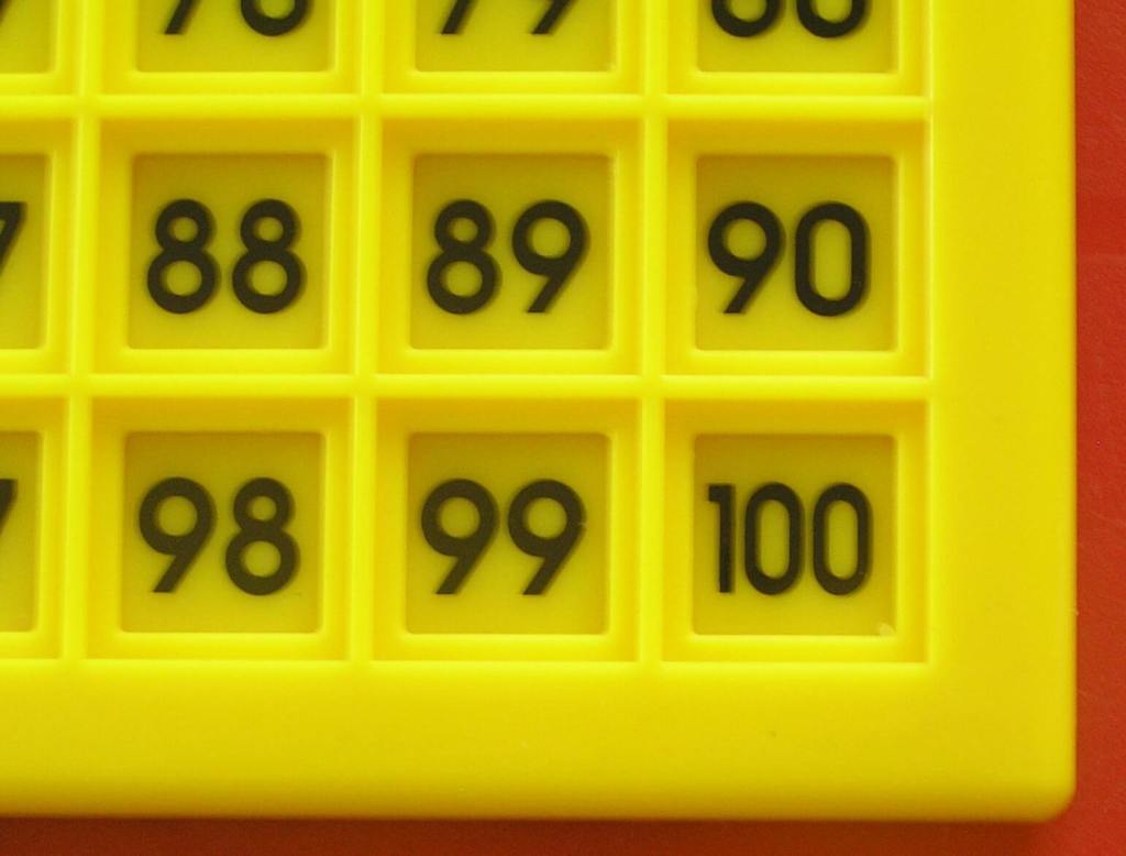 A number board focusing on the numbers 98, 99, 100