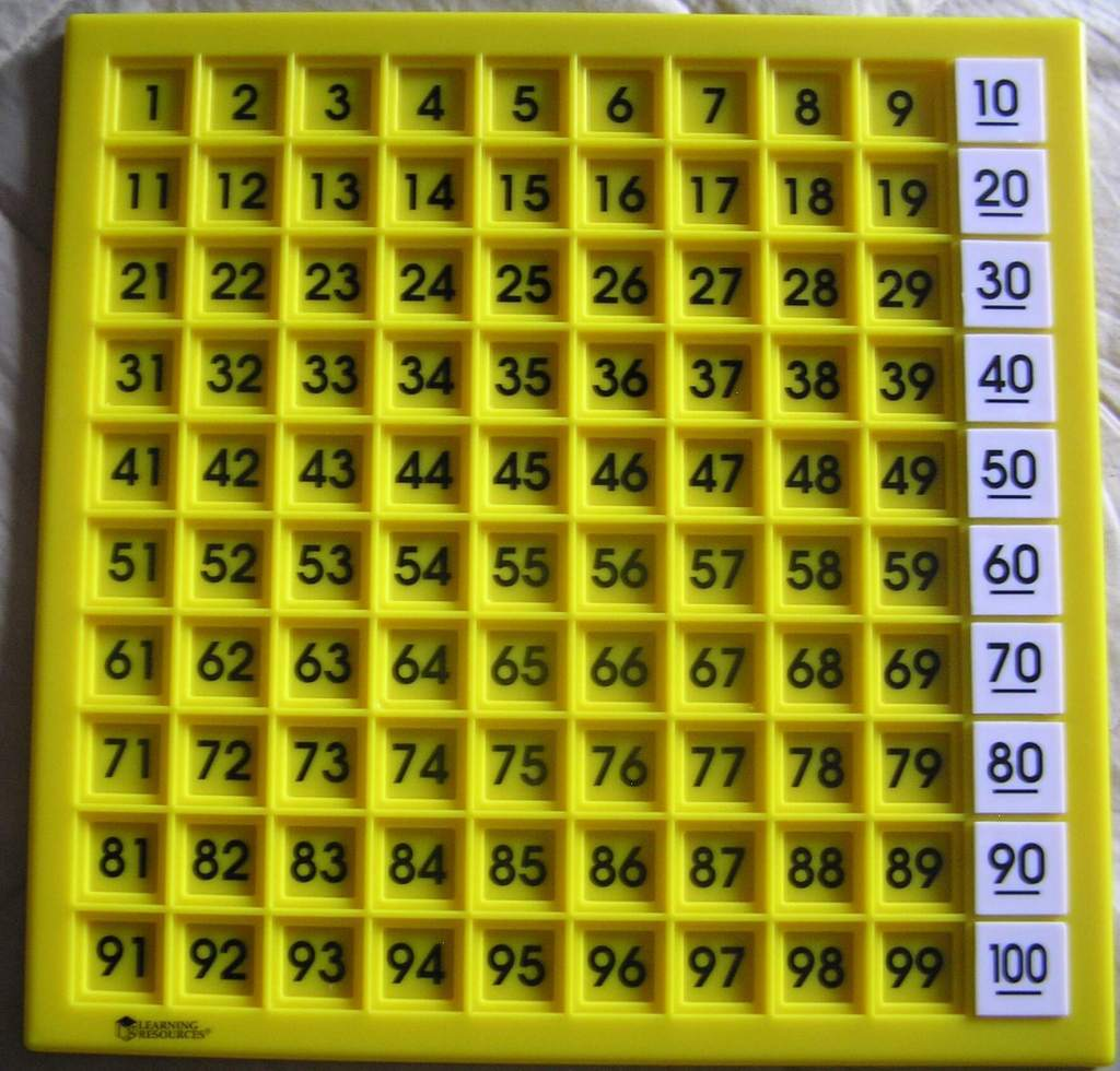 A number board shows the numbers 10, 20, 30, 40, 50, 60, 70, 80, 90, 100 identified.