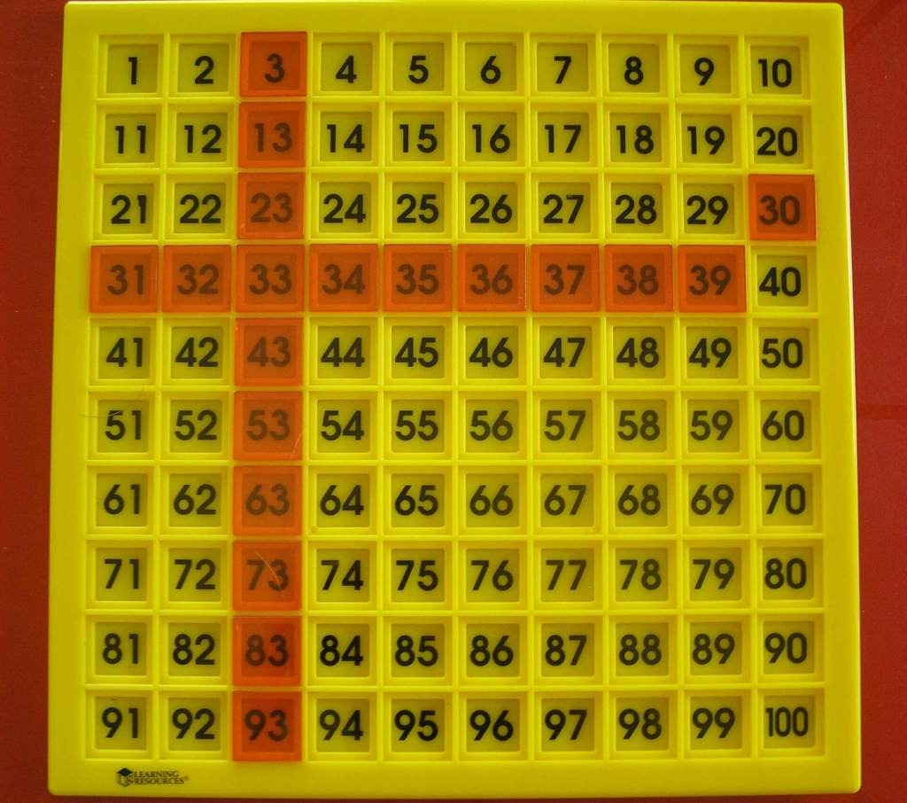 A number board shows the numbers 03, 13, 23, 33, 43, 53, 63, 73, 83, and 93 identified.